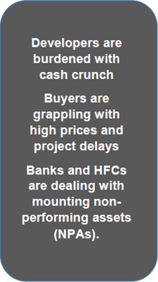 Developers are burdened with cash crunch Buyers are grappling with high prices and project delays Banks and HFCs are dealing with mounting non-performing assets (NPAs).